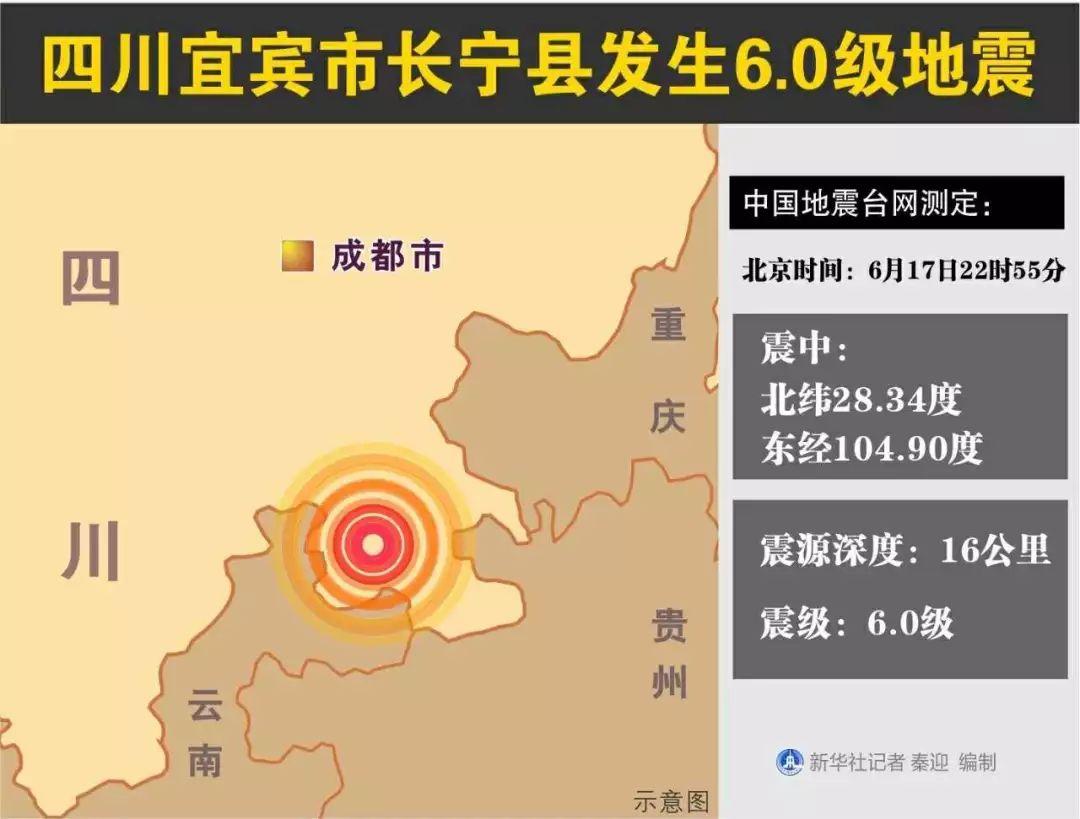 长宁县地震.jpg
