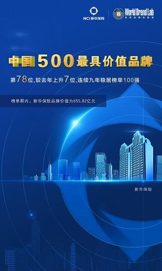 图1:新华保险连续九年入选中国500最具价值品牌.jpg