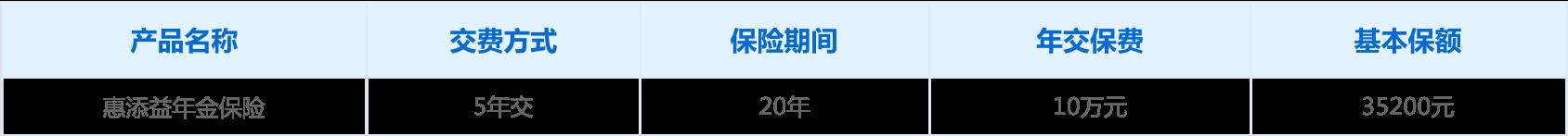 惠添益投保案例表.png