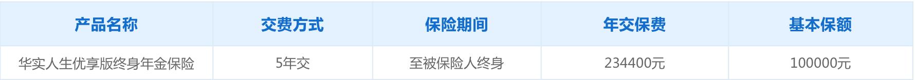 华实-投保案例表.png